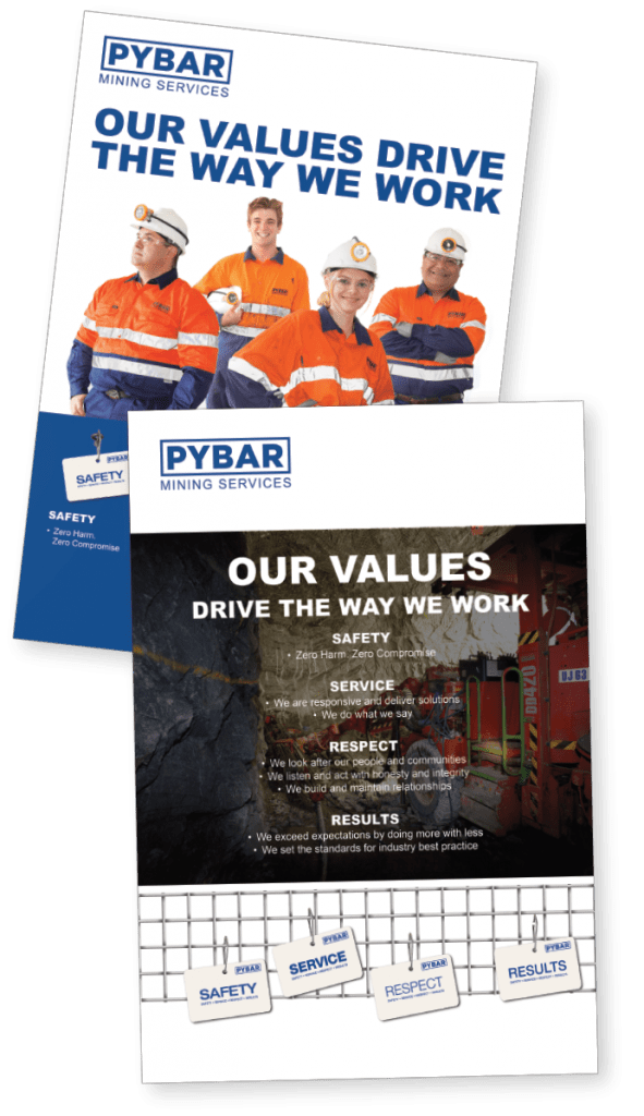 PYBAR Values Posters